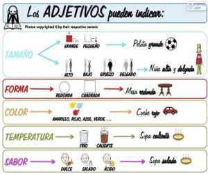 puzzel Bijvoeglijke naamwoorden (Spaans)