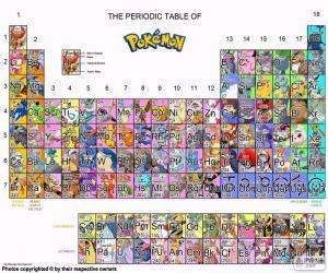 puzzel De periodieke lijst van Pokémon