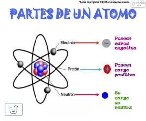 puzzel Delen van een atoom