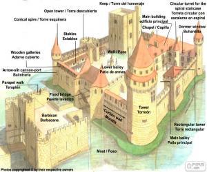 puzzel Delen van het middeleeuwse kasteel