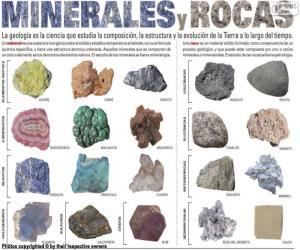 puzzel Mineralen en rotsen