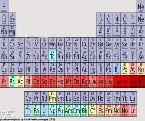 puzzel Periodiek systeem