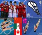 Podium 10 meter toren synchroon vrouwen, Chen Ruolin en Wang Hao (China), Paola Espinosa, Alejandra Orozco (Mexico) en Meaghan Benfeito, Roseline Filion (Canada) - Londen 2012-