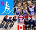 Podium fietsen track uitoefening door vrouwen 4000m teams, Verenigd Koninkrijk, Verenigde Staten en Canada - Londen 2012-