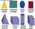 Geometrische basisfiguren