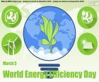 Werelddag voor energie-efficiëntie