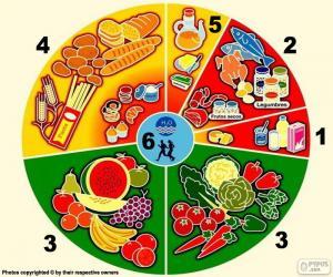puzzel Voedingsgroepen